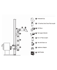 DuraVent DuraBlack® Single Wall Stove Pipe Instructions